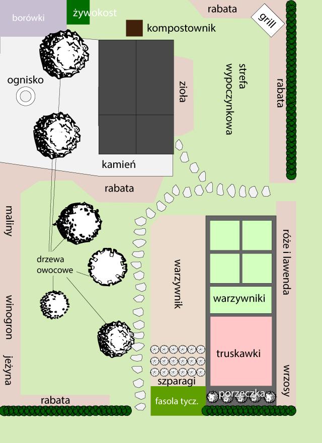 plan_ogrod